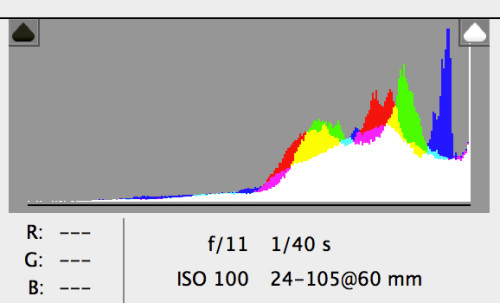example-over-exposed-histogram