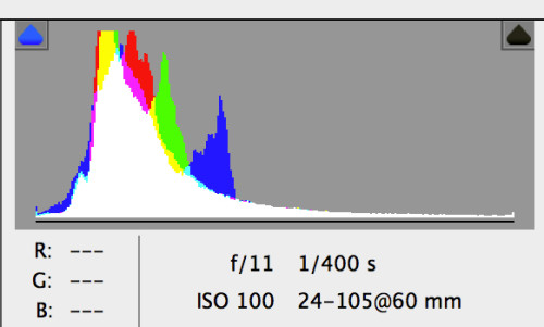 example-under-exposed-histogram