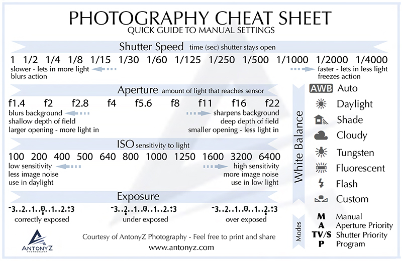 antonyz-photography-cheat-sheet-copy